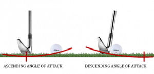 Angle of Attach image showing two golf clubs and two golf balls