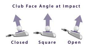 Club face angles at impact